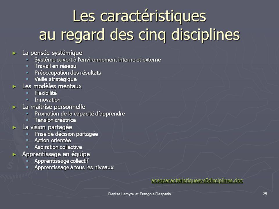 Les caractéristiques au regard des cinq disciplines