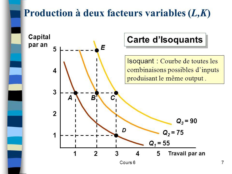 Production à deux facteurs variables (L,K)