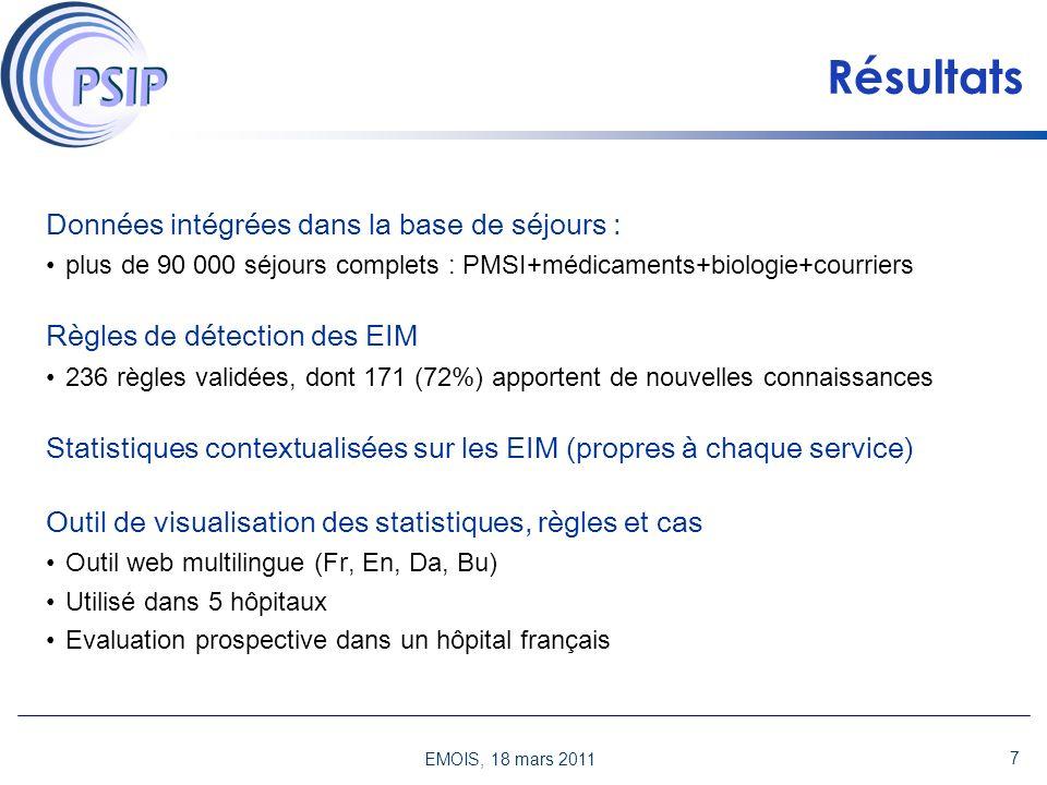Résultats Données intégrées dans la base de séjours :