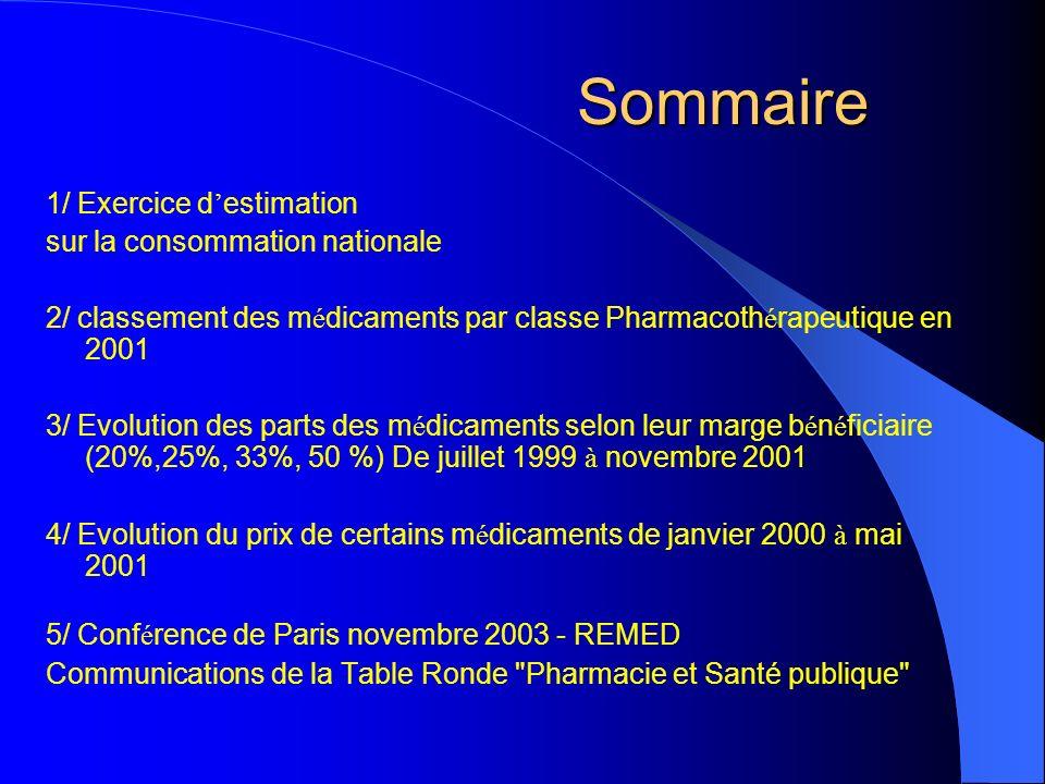 Sommaire 1/ Exercice d'estimation sur la consommation nationale