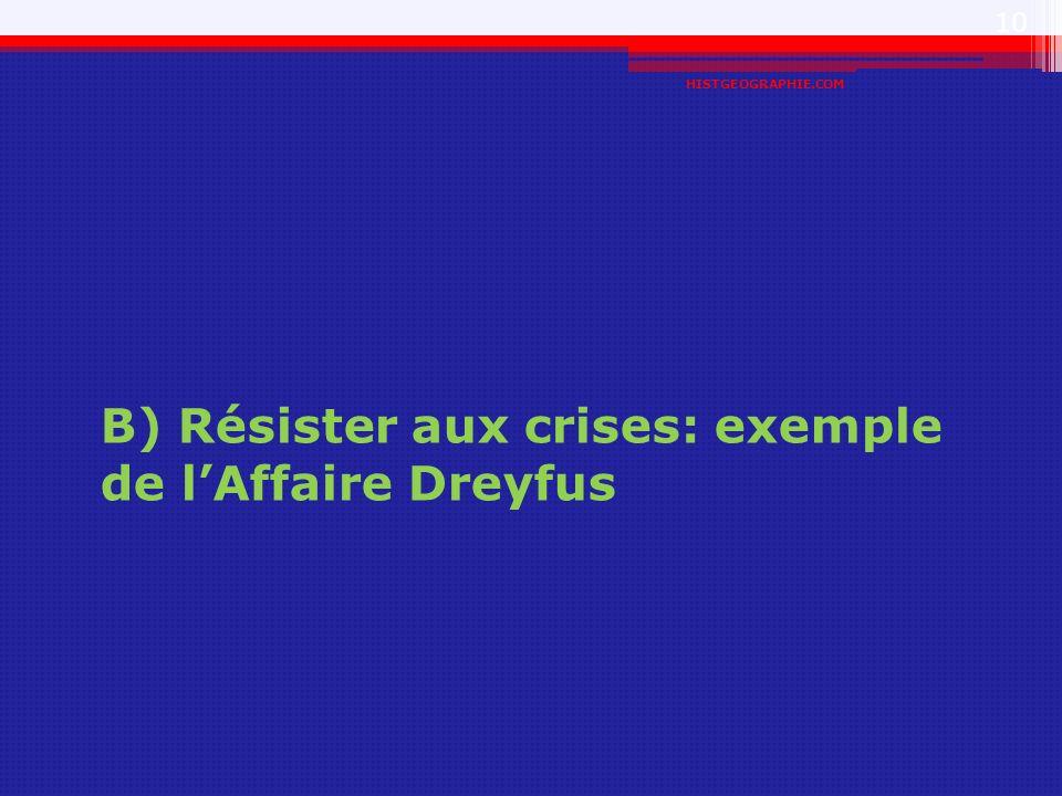 B) Résister aux crises: exemple de l'Affaire Dreyfus
