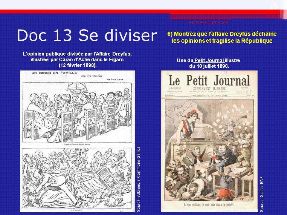 Doc 13 Se diviser 6) Montrez que l'affaire Dreyfus déchaîne