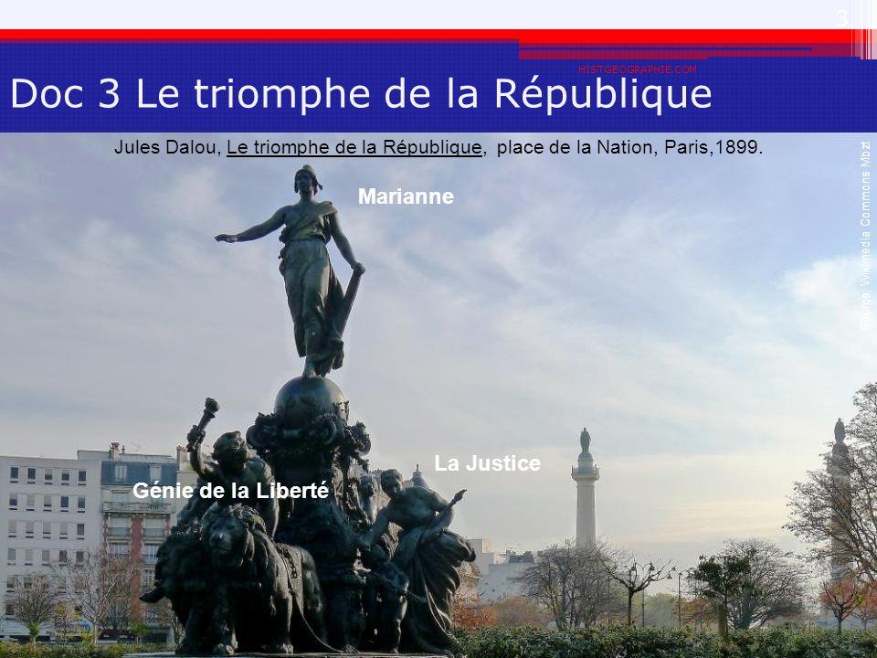 Doc 3 Le triomphe de la République
