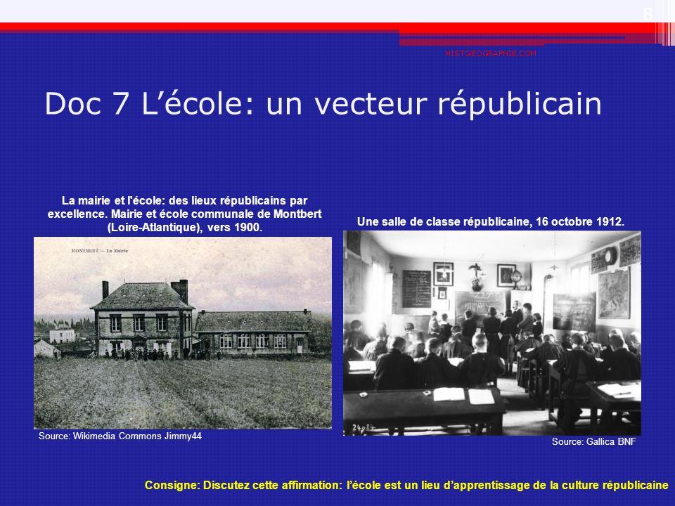 Doc 7 L'école: un vecteur républicain