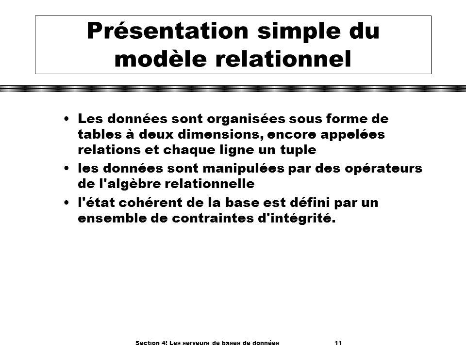 Présentation simple du modèle relationnel