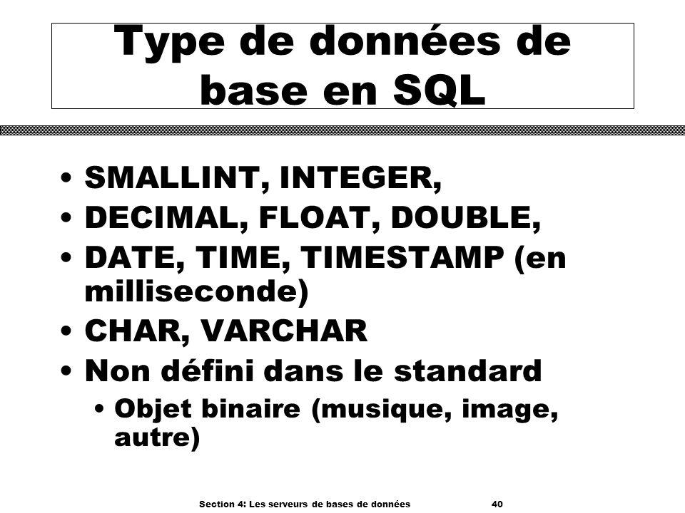 Type de données de base en SQL