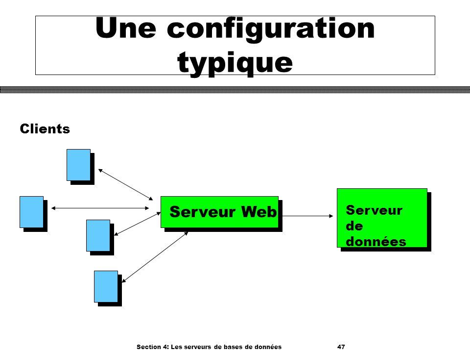 Une configuration typique