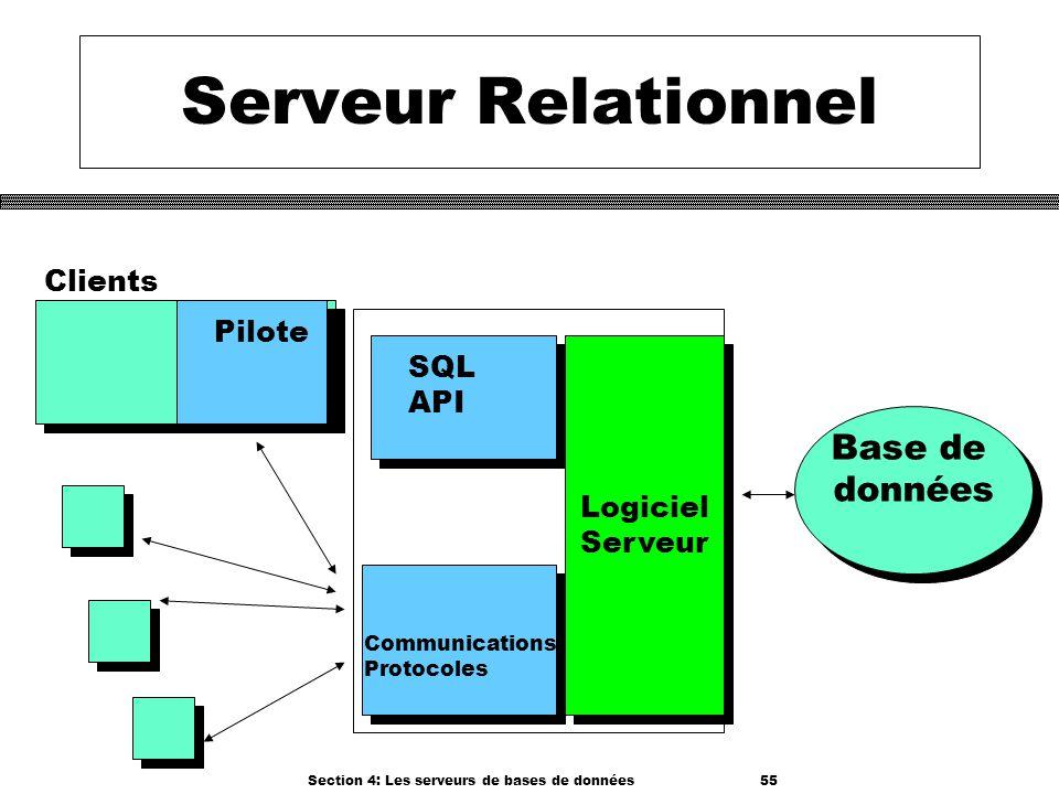 Section 4: Les serveurs de bases de données 55
