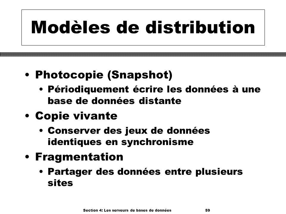 Modèles de distribution