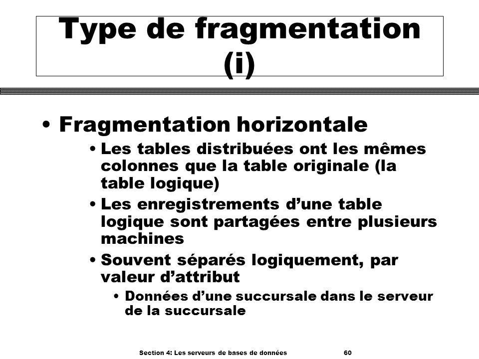 Type de fragmentation (i)