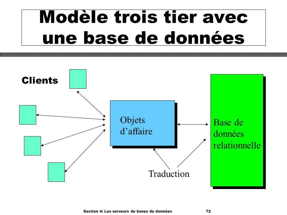 Modèle trois tier avec une base de données