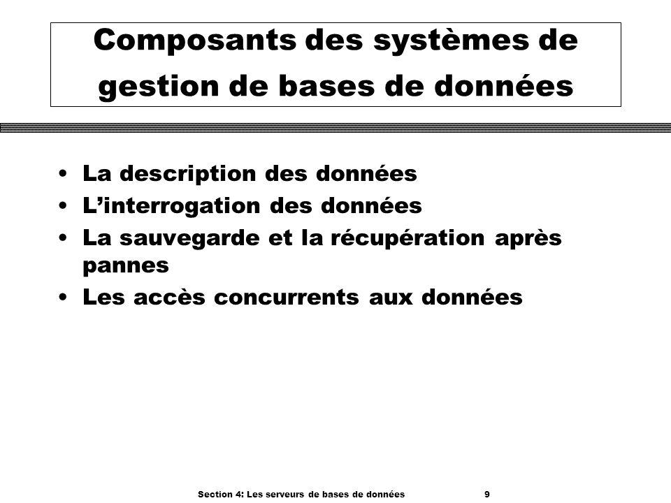Composants des systèmes de gestion de bases de données