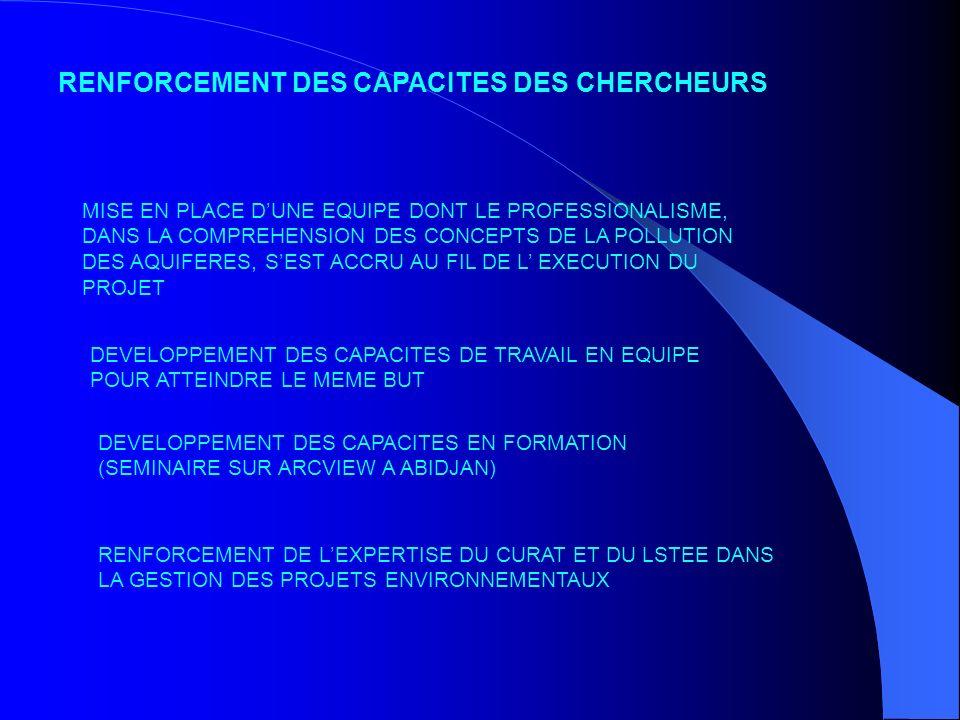 RENFORCEMENT DES CAPACITES DES CHERCHEURS