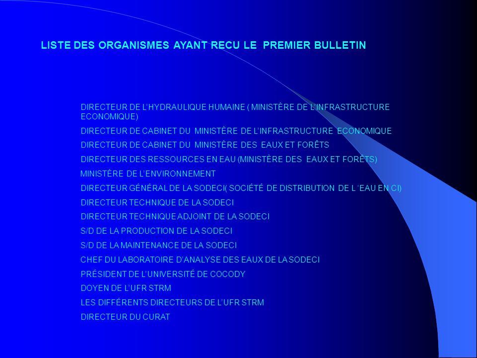 LISTE DES ORGANISMES AYANT RECU LE PREMIER BULLETIN