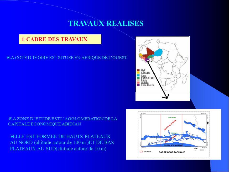 TRAVAUX REALISES 1-CADRE DES TRAVAUX