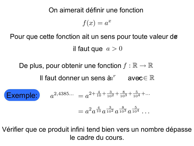 Exemple: On aimerait définir une fonction