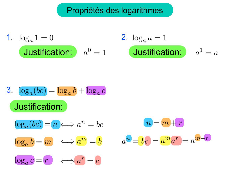 Propriétés des logarithmes