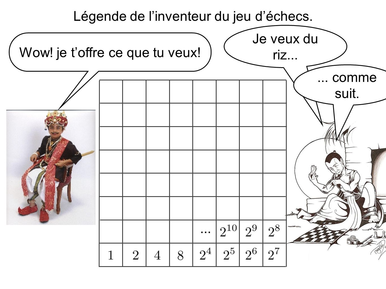 Légende de l'inventeur du jeu d'échecs.