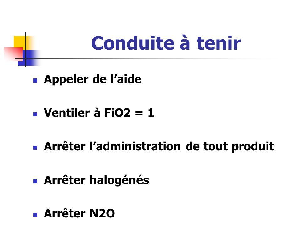 Conduite à tenir Appeler de l'aide Ventiler à FiO2 = 1