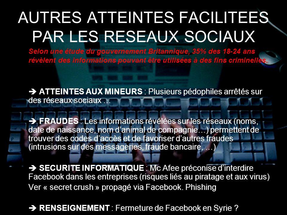 AUTRES ATTEINTES FACILITEES PAR LES RESEAUX SOCIAUX