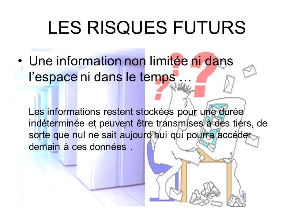 LES RISQUES FUTURS Une information non limitée ni dans l'espace ni dans le temps …