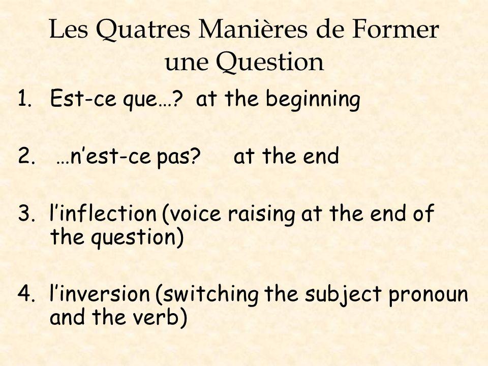 Les Quatres Manières de Former une Question