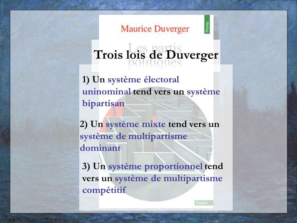 Trois lois de Duverger 1) Un système électoral uninominal tend vers un système bipartisan.
