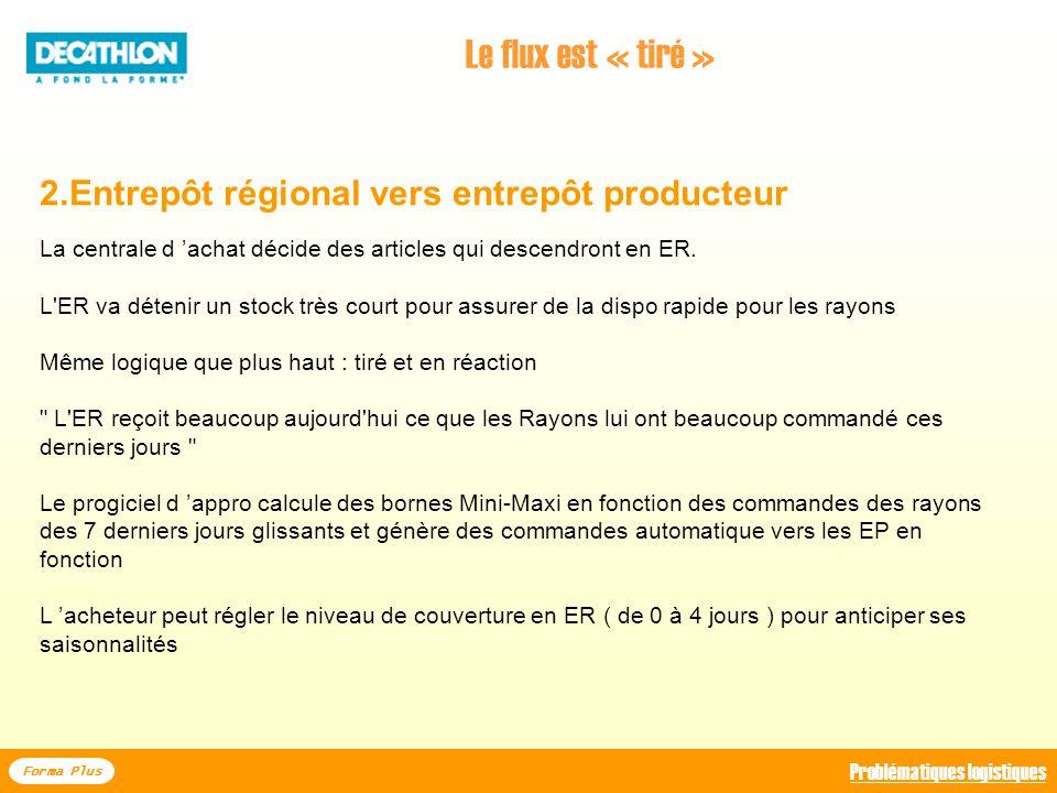 Le flux est « tiré » 2.Entrepôt régional vers entrepôt producteur