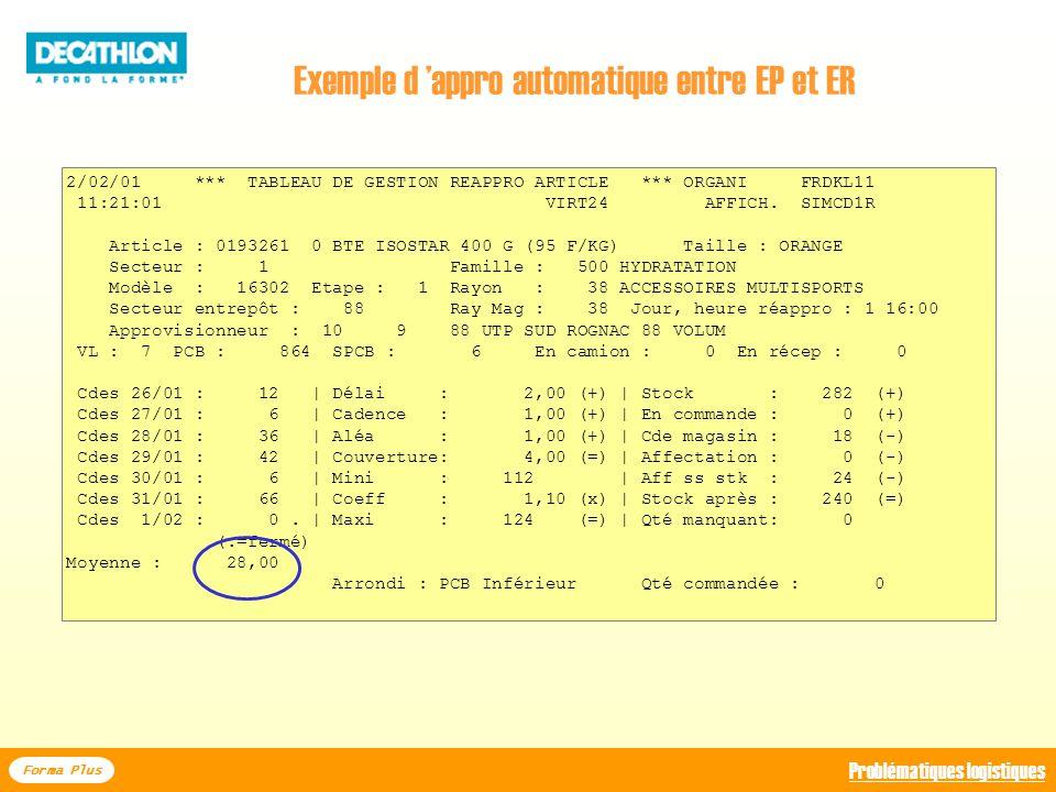 Exemple d 'appro automatique entre EP et ER
