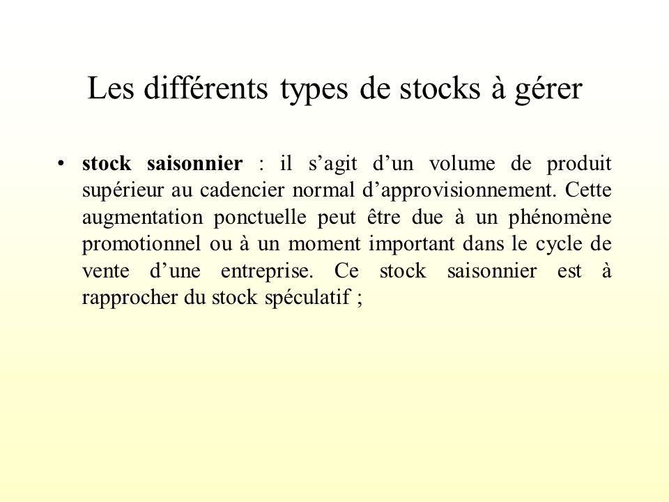 Les différents types de stocks à gérer