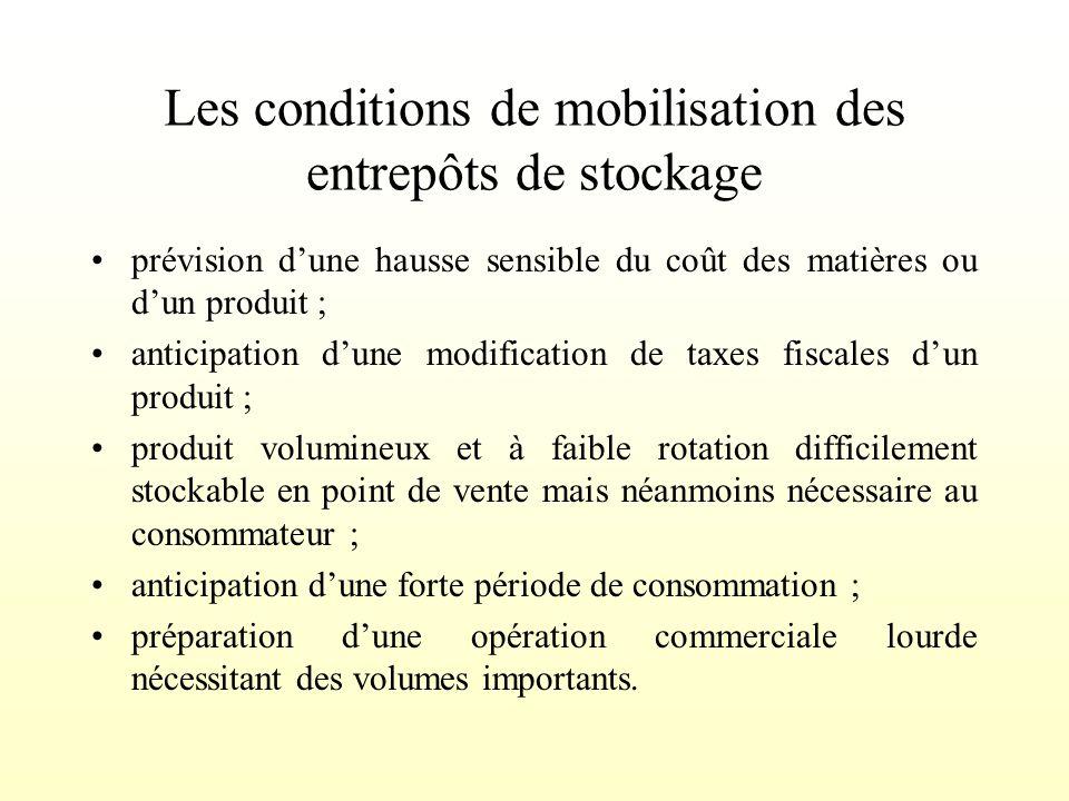Les conditions de mobilisation des entrepôts de stockage