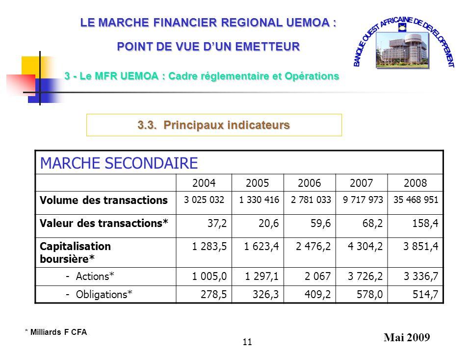 MARCHE SECONDAIRE LE MARCHE FINANCIER REGIONAL UEMOA :