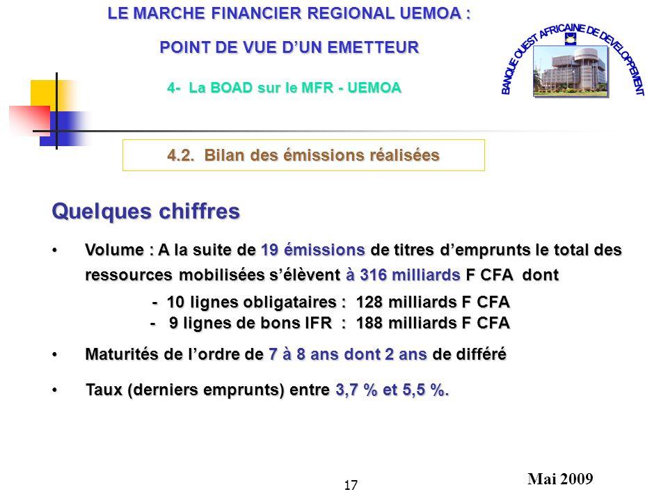 Quelques chiffres LE MARCHE FINANCIER REGIONAL UEMOA :