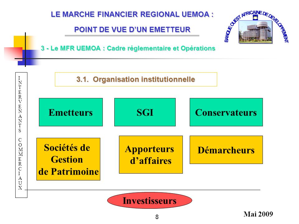 Investisseurs Sociétés de Gestion de Patrimoine Démarcheurs Apporteurs