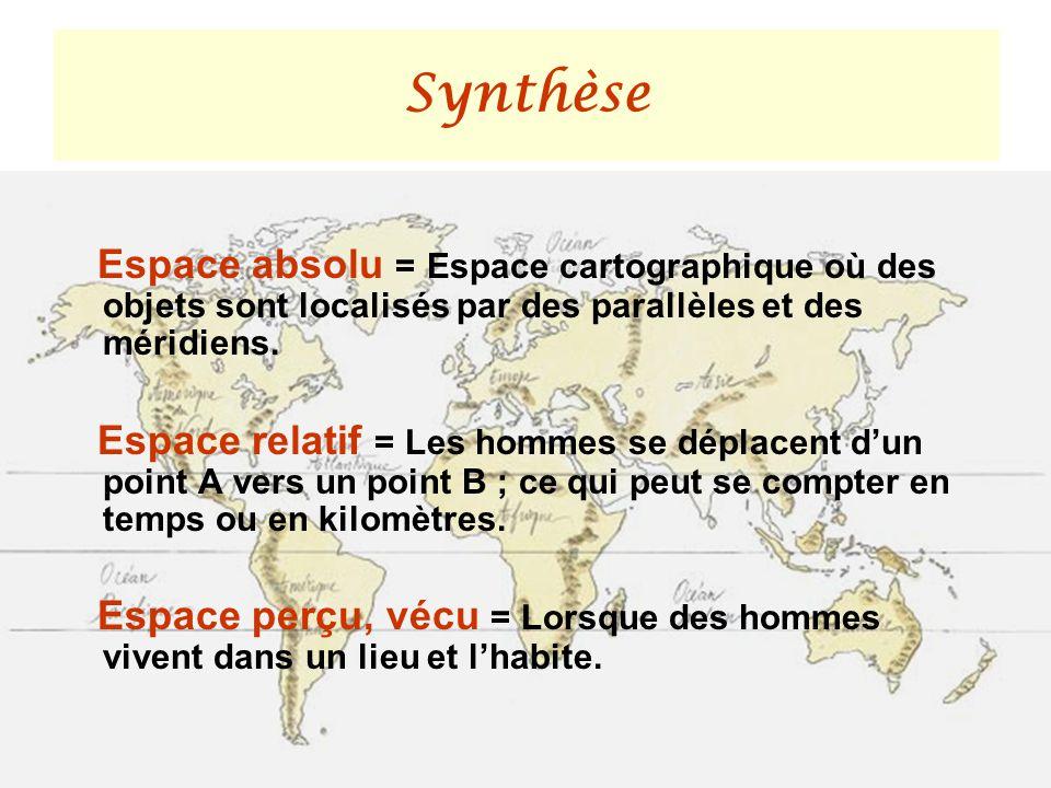 Synthèse Espace absolu = Espace cartographique où des objets sont localisés par des parallèles et des méridiens.