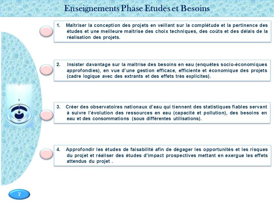 Enseignements Phase Etudes et Besoins