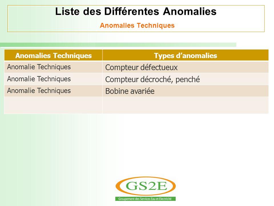 Liste des Différentes Anomalies Anomalies Techniques