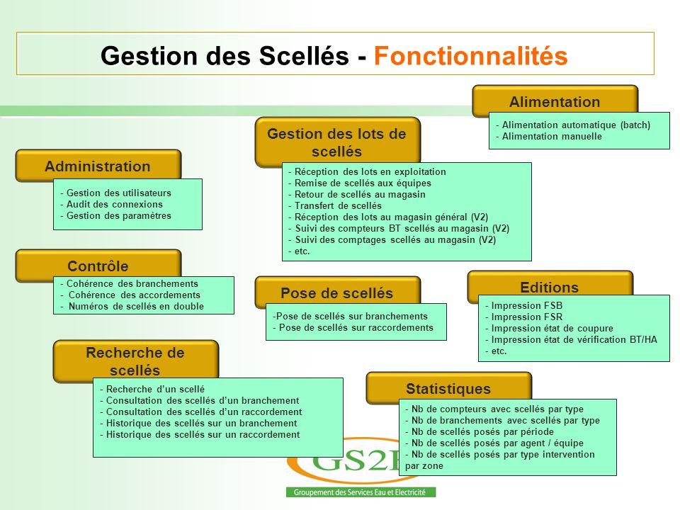 Gestion des Scellés - Fonctionnalités