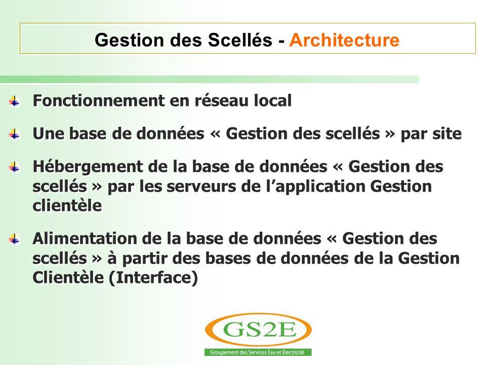 Gestion des Scellés - Architecture