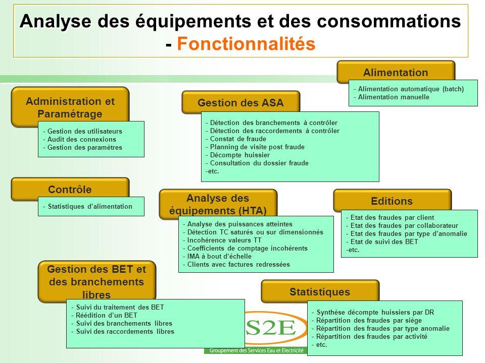 Analyse des équipements et des consommations - Fonctionnalités
