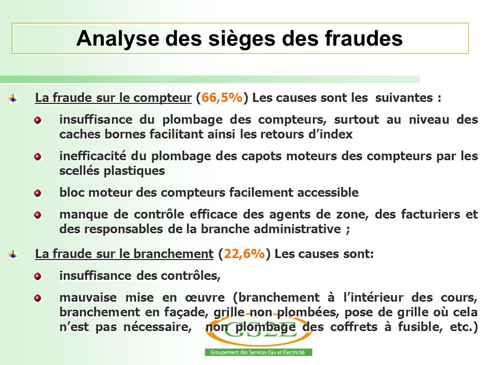Analyse des sièges des fraudes