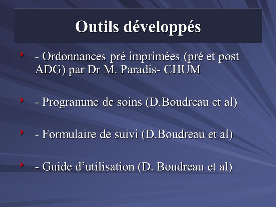 Outils développés - Ordonnances pré imprimées (pré et post ADG) par Dr M. Paradis- CHUM. - Programme de soins (D.Boudreau et al)
