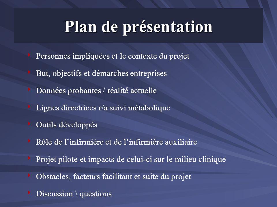 Plan de présentation Personnes impliquées et le contexte du projet