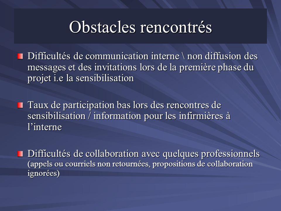 Obstacles rencontrés