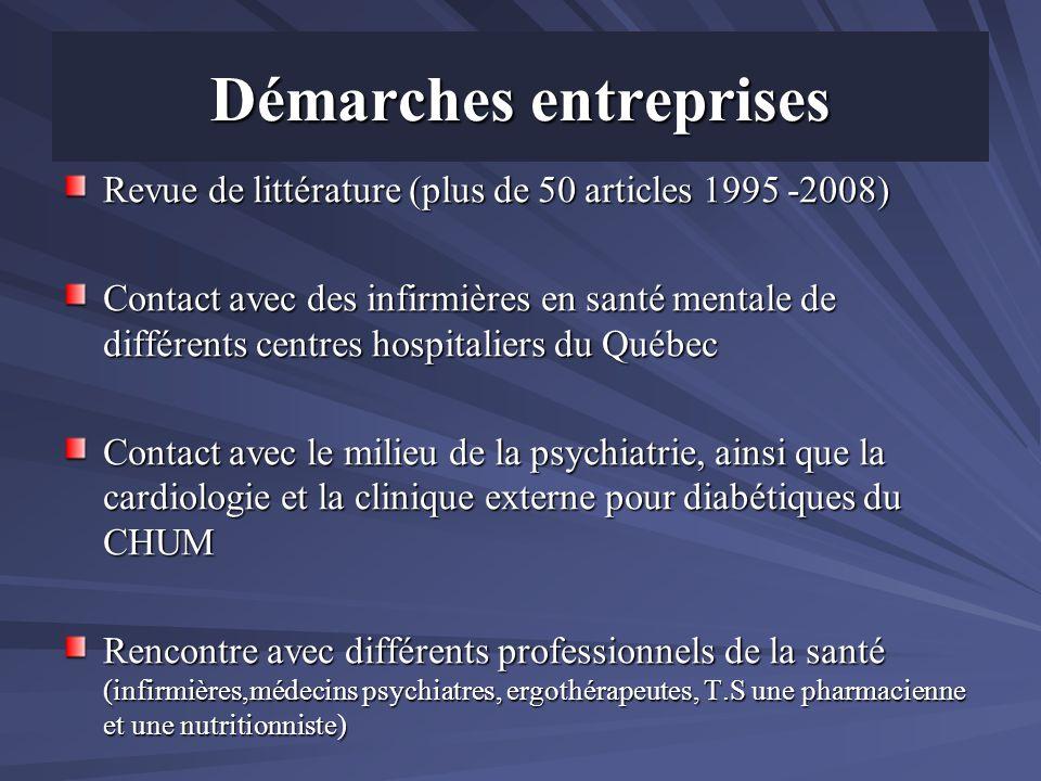 Démarches entreprises