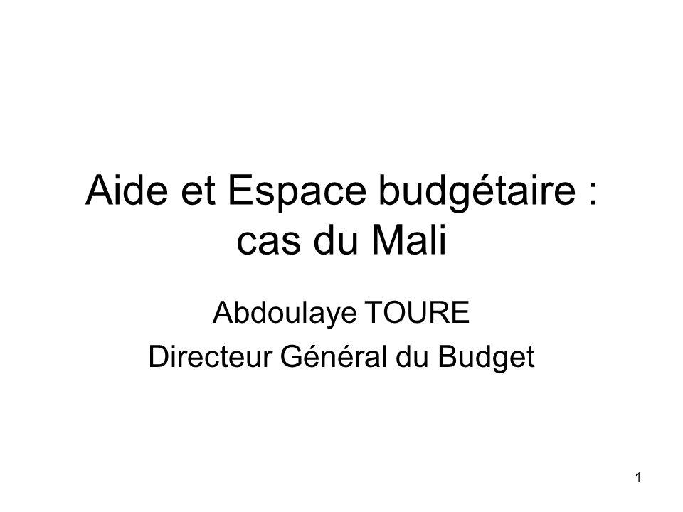 Aide et Espace budgétaire : cas du Mali