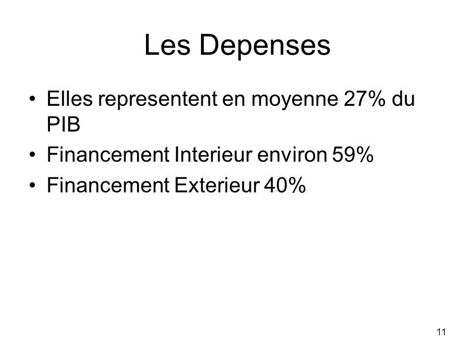 Les Depenses Elles representent en moyenne 27% du PIB