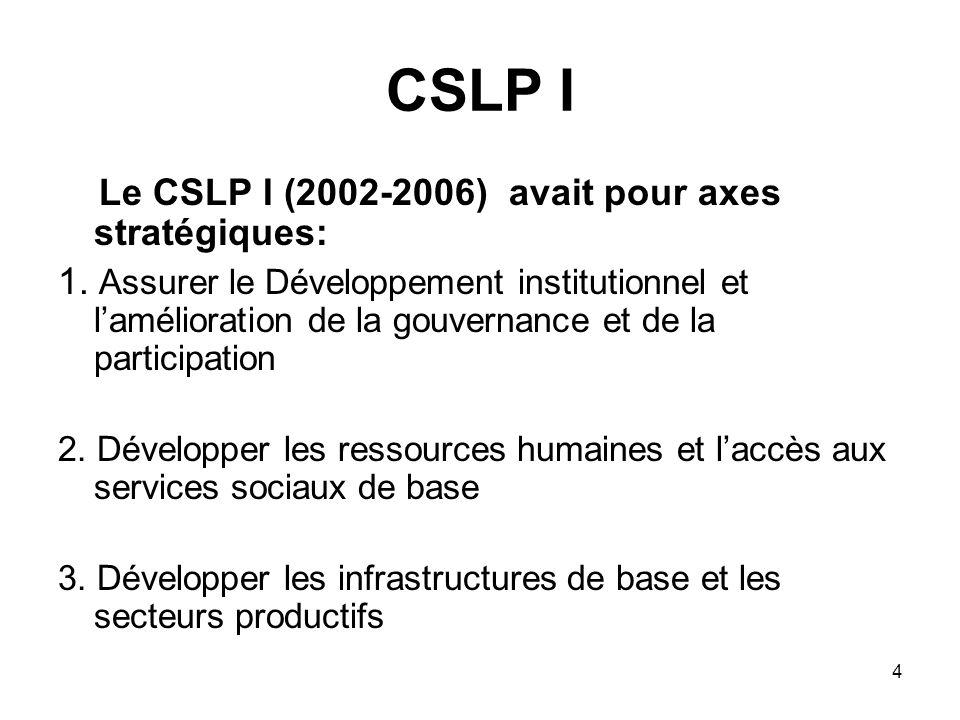 CSLP I Le CSLP I (2002-2006) avait pour axes stratégiques: