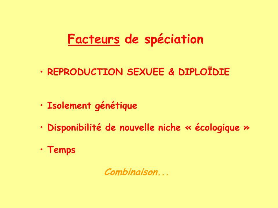 Facteurs de spéciation