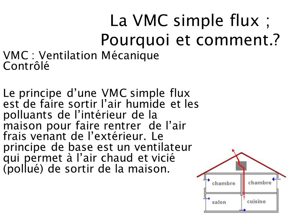 Vmc simple flux aldes vmc simple flux with vmc simple for Prix vmc simple flux